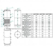 Теплоаккумулятор Hajdu AQ PT 500 C