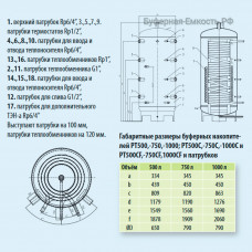 Теплоаккумулятор Hajdu PT-500 CF