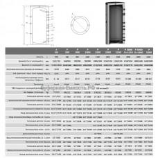 Теплоаккумулятор SunSystem P 300
