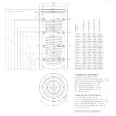 Теплоаккумулятор Tesy V 12/9 S2 800 99 F43 P6